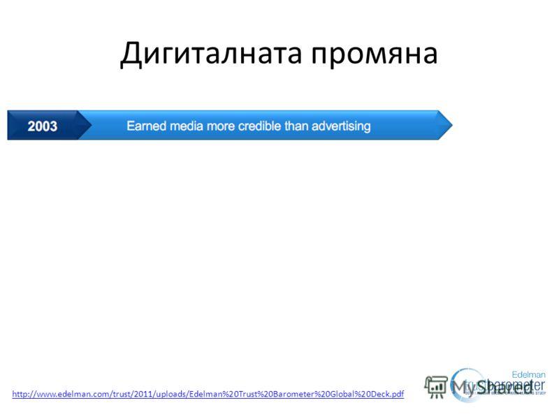 Дигиталната промяна http://www.edelman.com/trust/2011/uploads/Edelman%20Trust%20Barometer%20Global%20Deck.pdf