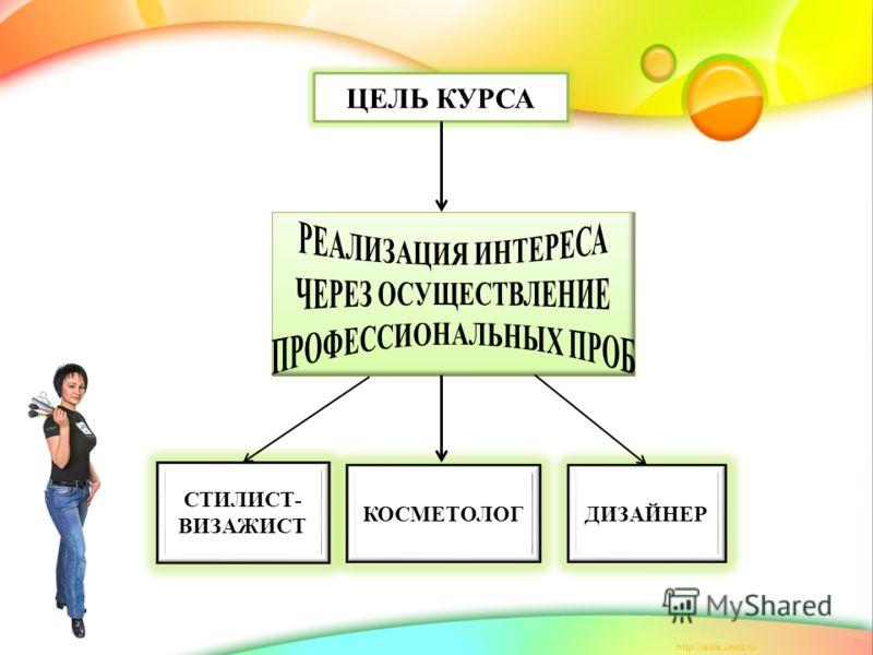 ЦЕЛЬ КУРСА КОСМЕТОЛОГ СТИЛИСТ- ВИЗАЖИСТ ДИЗАЙНЕР