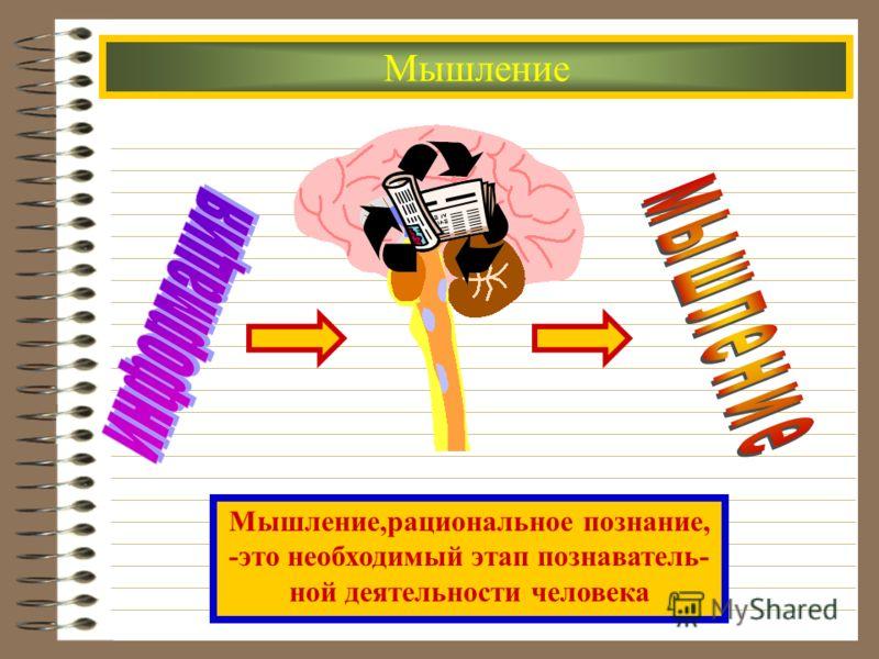 Мышление Мышление,рациональное познание, -это необходимый этап познаватель- ной деятельности человека