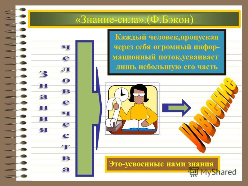 «Знание-сила».(Ф.Бэкон) Каждый человек,пропуская через себя огромный инфор- мационный поток,усваивает лишь небольшую его часть Это-усвоенные нами знания