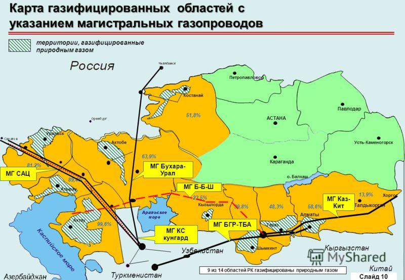"""Презентация на тему: """"Астана,"""
