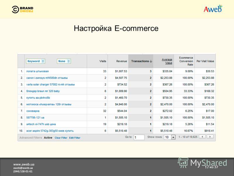 www.aweb.ua aweb@aweb.ua (044) 538-01-61 17 из 37 Настройка E-commerce Відстеження транзакцій по конкретним товарм та категоріям, розрахунок ROI, Revenue