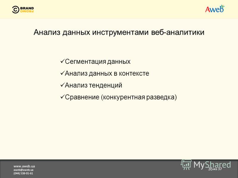 www.aweb.ua aweb@aweb.ua (044) 538-01-61 35 из 37 Анализ данных инструментами веб-аналитики Сегментация данных Анализ данных в контексте Анализ тенденций Сравнение (конкурентная разведка)