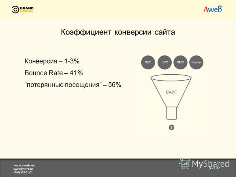 www.aweb.ua aweb@aweb.ua (044) 538-01-61 5 из 37 Коэффициент конверсии сайта Конверсия – 1-3% Bounce Rate – 41% потерянные посещения – 56%