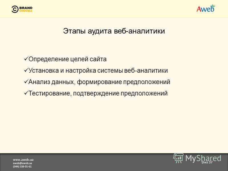 www.aweb.ua aweb@aweb.ua (044) 538-01-61 9 из 37 Этапы аудита веб-аналитики Определение целей сайта Установка и настройка системы веб-аналитики Анализ данных, формирование предположений Тестирование, подтверждение предположений