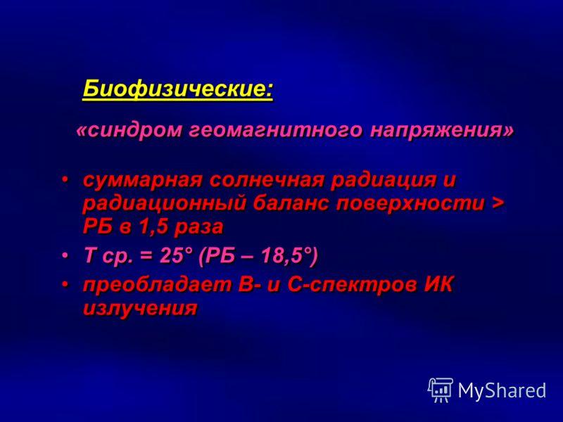 Биофизические: «синдром геомагнитного напряжения» суммарная солнечная радиация и радиационный баланс поверхности > РБ в 1,5 раза Т ср. = 25° (РБ – 18,5°) преобладает В- и С-спектров ИК излучения Биофизические: «синдром геомагнитного напряжения» сумма