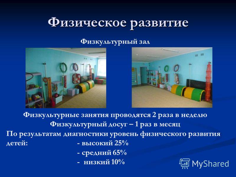 Физическое развитие Физкультурный зал Физкультурные занятия проводятся 2 раза в неделю Физкультурный досуг – 1 раз в месяц По результатам диагностики уровень физического развития детей: - высокий 25% - средний 65% - низкий 10%