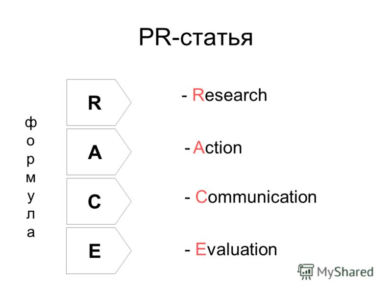 PR-статья R A E C формулаформула - Research - Action - Communication - Evaluation
