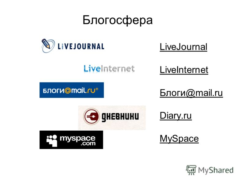 Блогосфера LiveJournal LiveInternet Блоги@mail.ru Diary.ru MySpace