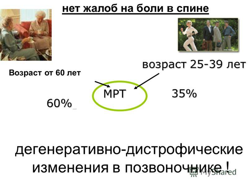 дегенеративно-дистрофические изменения в позвоночнике ! МРТ старше 60 лет нет жалоб на боли в спине возраст 25-39 лет 60% 35% Возраст от 60 лет