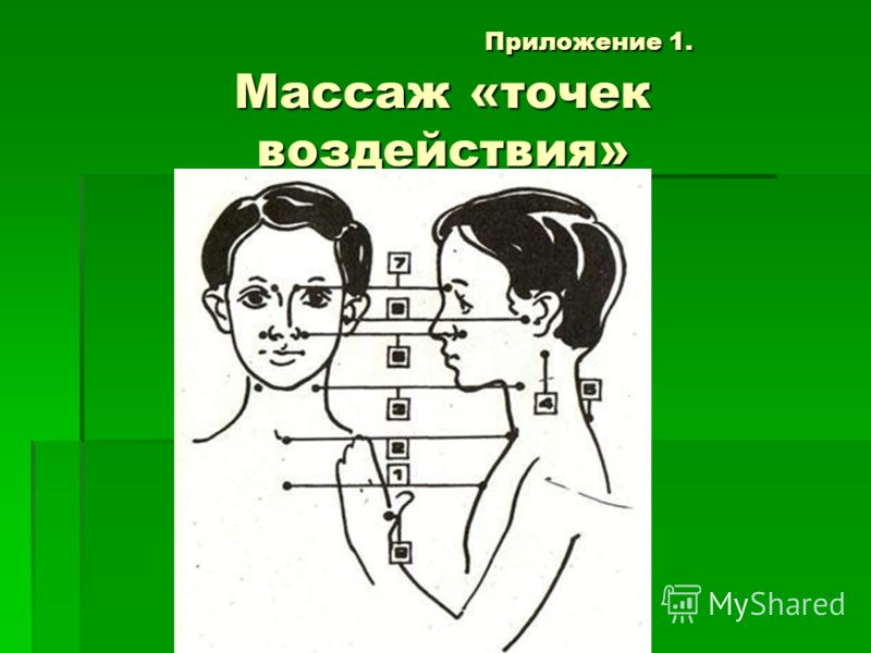 Приложение 1. Массаж «точек воздействия» Приложение 1. Массаж «точек воздействия»