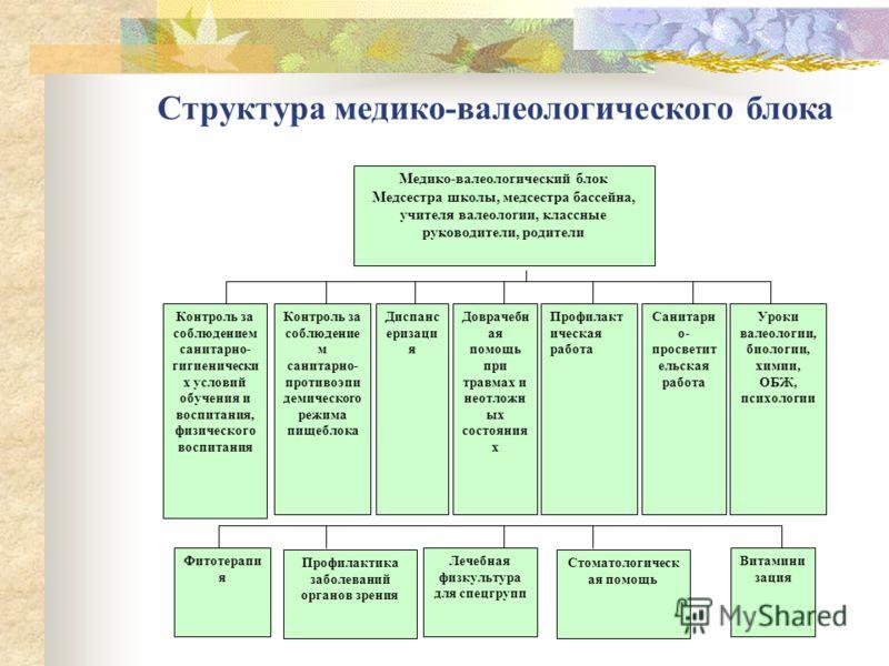 Задачи социально-психологического блока: обеспечить необходимое содействие педагогическому коллективу в развитии личностных особенностей уч-ся; осуществлять психодиагностику образовательного процесса с последующими рекомендациями по выявленным пробле