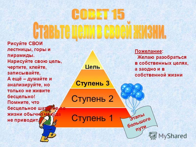 Цель Ступень 3 Ступень 2 Ступень 1 Этапы большого пути Рисуйте СВОИ лестницы, горы и пирамиды. Нарисуйте свою цель, чертите, клейте, записывайте, А ещё – думайте и анализируйте, но только не живите бесцельно! Помните, что бесцельное шатание по жизни