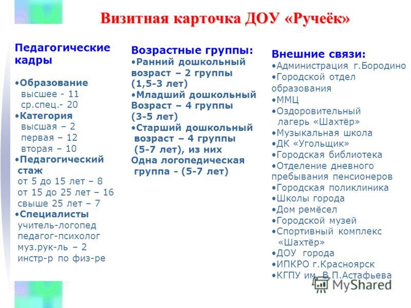 Визитная карточка ДОУ «Ручеёк» Возрастные группы: Ранний дошкольный возраст – 2 группы (1,5-3 лет) Младший дошкольный Возраст – 4 группы (3-5 лет) Старший дошкольный возраст – 4 группы (5-7 лет), из них Одна логопедическая группа - (5-7 лет) Педагоги