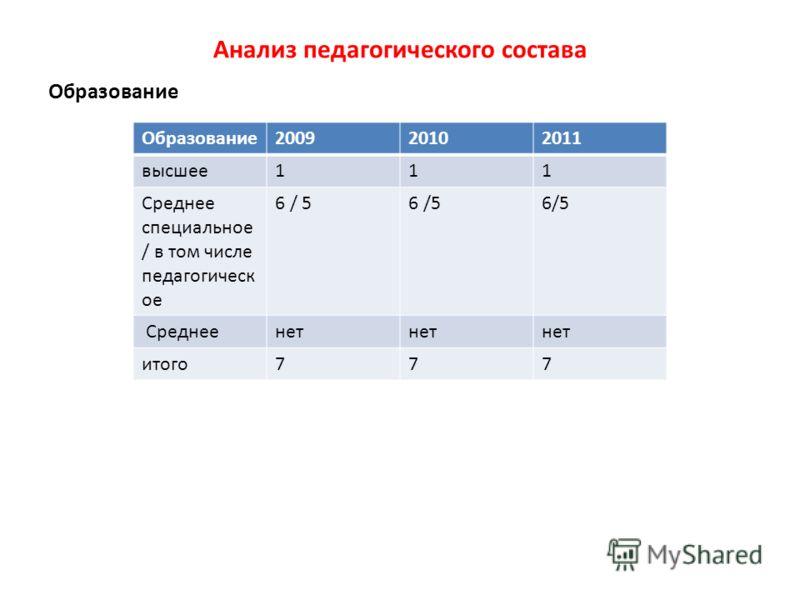 Анализ педагогического состава Образование 200920102011 высшее111 Среднее специальное / в том числе педагогическ ое 6 / 5 Среднеенет итого777