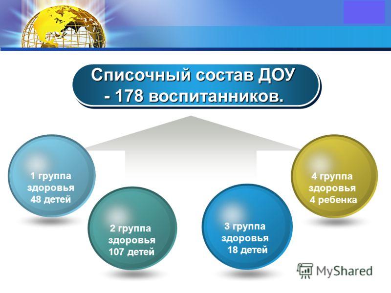 Здоровья 4 ребенка 3 группа здоровья 18