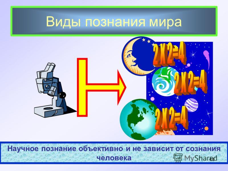 Виды познания мира Научное познание объективно и не зависит от сознания человека 44