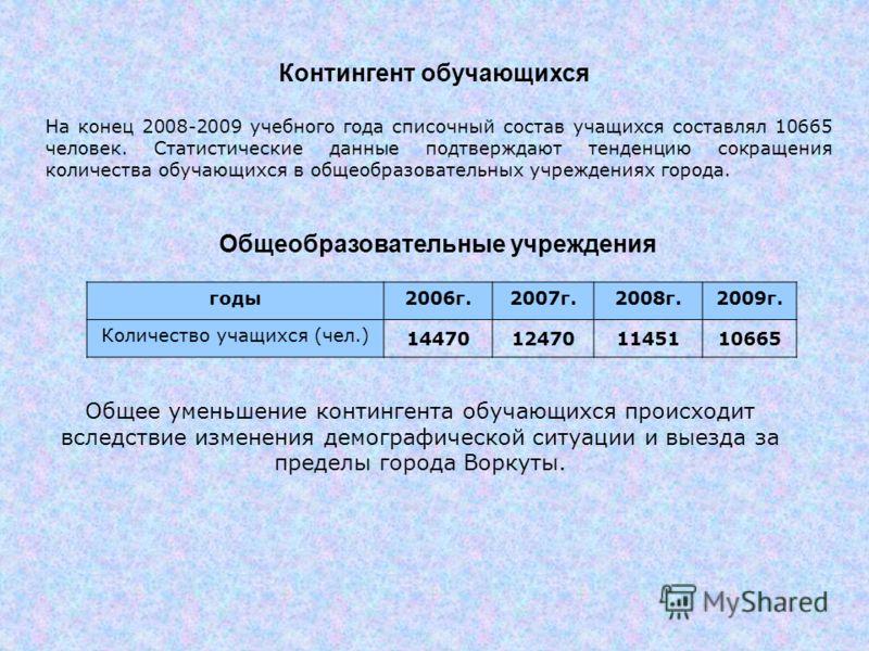 На конец 2008-2009 учебного года списочный состав учащихся составлял 10665 человек. Статистические данные подтверждают тенденцию сокращения количества обучающихся в общеобразовательных учреждениях города. годы2006г.2007г.2008г.2009г. Количество учащи