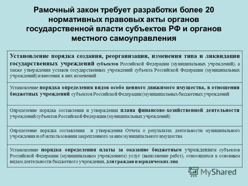 Рамочный закон требует разработки более 20 нормативных правовых акты органов государственной власти субъектов РФ и органов местного самоуправления Установление порядка создания, реорганизации, изменения типа и ликвидации государственных учреждений су