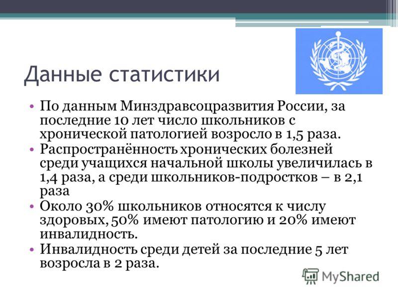 Данные статистики По данным Минздравсоцразвития России, за последние 10 лет число школьников с хронической патологией возросло в 1,5 раза. Распространённость хронических болезней среди учащихся начальной школы увеличилась в 1,4 раза, а среди школьник
