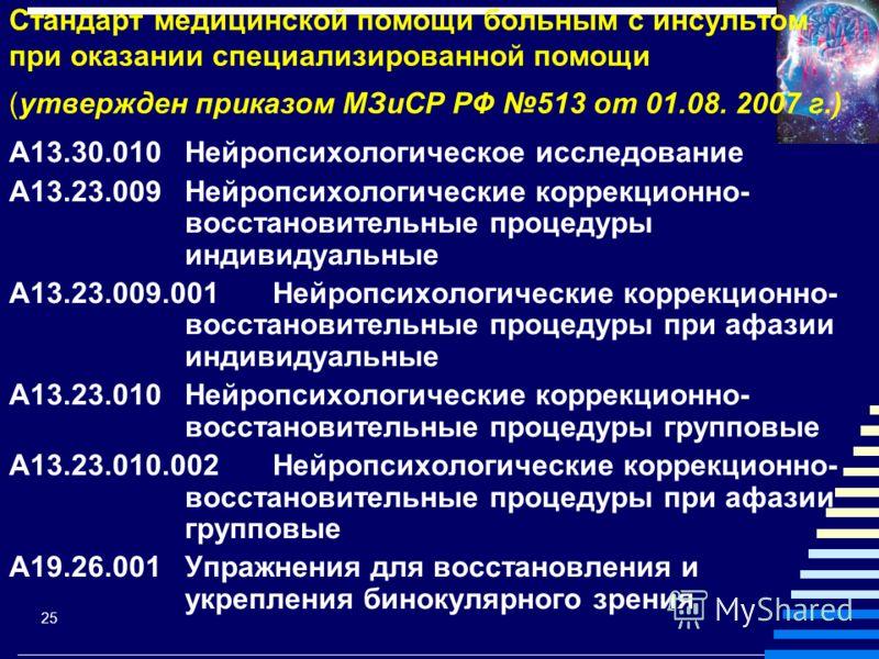 25 А13.30.010Нейропсихологическое исследование А13.23.009Нейропсихологические коррекционно- восстановительные процедуры индивидуальные А13.23.009.001Нейропсихологические коррекционно- восстановительные процедуры при афазии индивидуальные А13.23.010Не