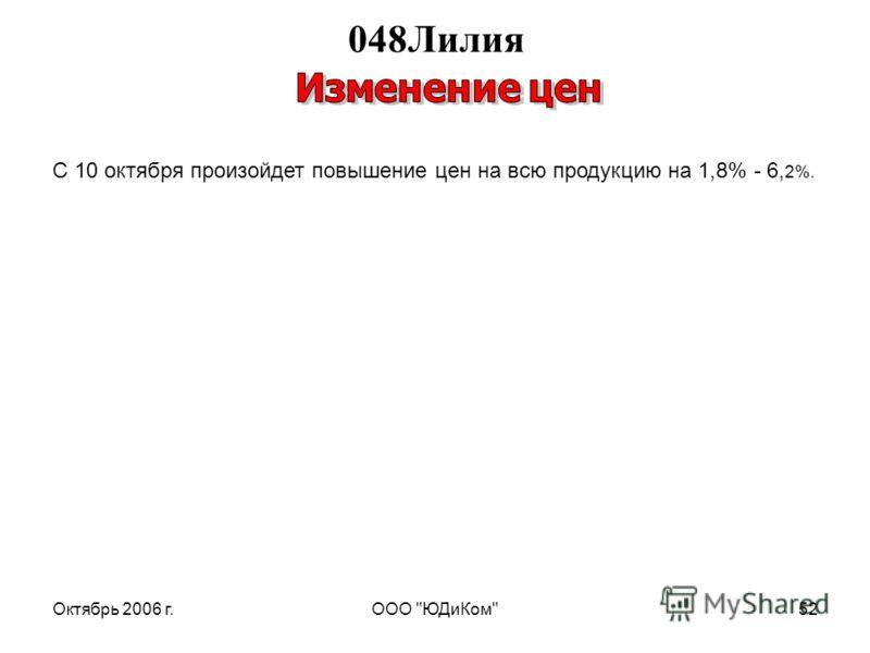 Октябрь 2006 г.ООО ЮДиКом52 048Лилия С 10 октября произойдет повышение цен на всю продукцию на 1,8% - 6, 2%.