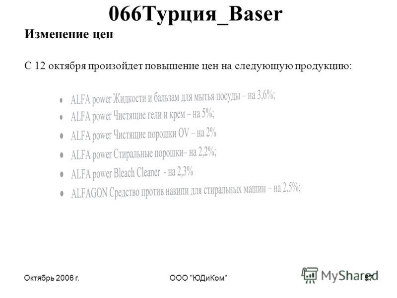 Октябрь 2006 г.ООО ЮДиКом57 066Турция_Baser Изменение цен С 12 октября произойдет повышение цен на следующую продукцию: