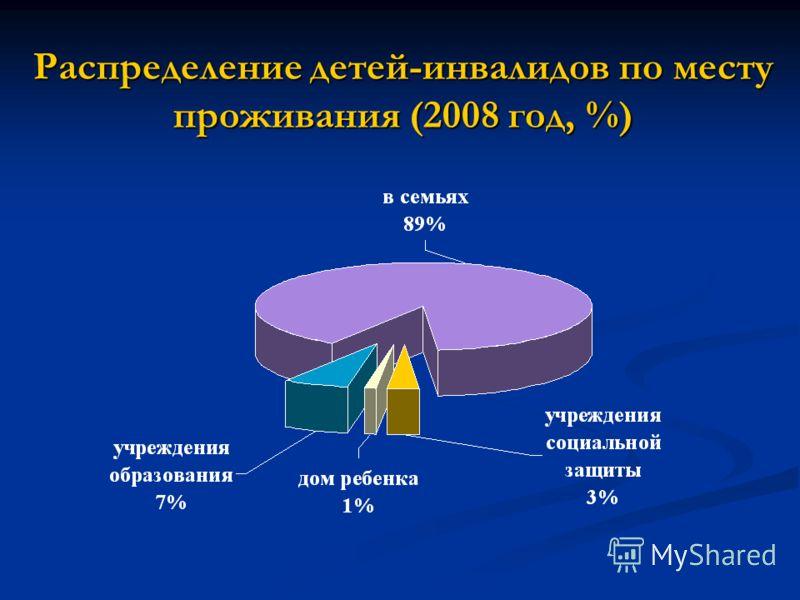 Распределение детей-инвалидов по месту проживания (2008 год, %)