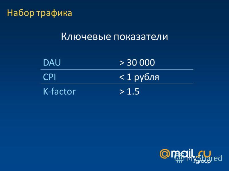 Набор трафика DAU> 30 000 CPI< 1 рубля K-factor> 1.5 Ключевые показатели