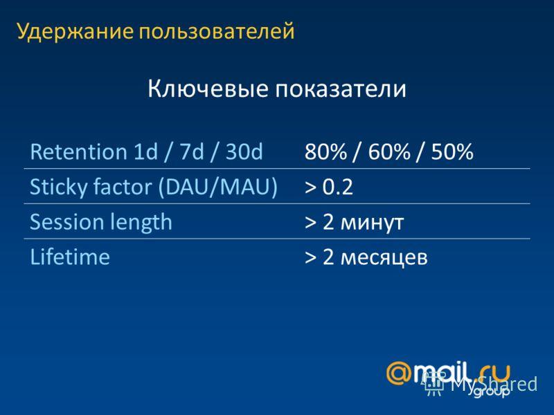 Удержание пользователей Retention 1d / 7d / 30d80% / 60% / 50% Sticky factor (DAU/MAU)> 0.2 Session length> 2 минут Lifetime> 2 месяцев Ключевые показатели