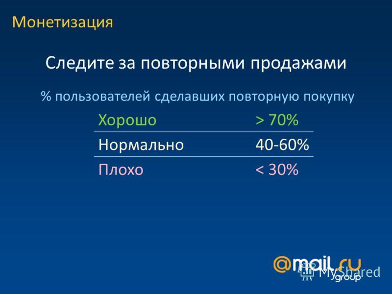 Монетизация Хорошо> 70% Нормально40-60% Плохо< 30% Следите за повторными продажами % пользователей сделавших повторную покупку