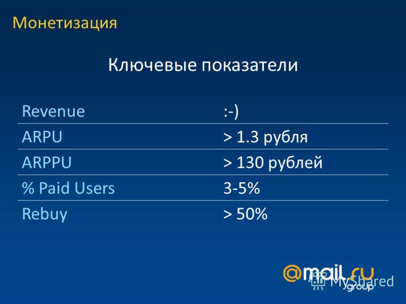 Монетизация Ключевые показатели Revenue:-) ARPU> 1.3 рубля ARPPU> 130 рублей % Paid Users3-5% Rebuy> 50%