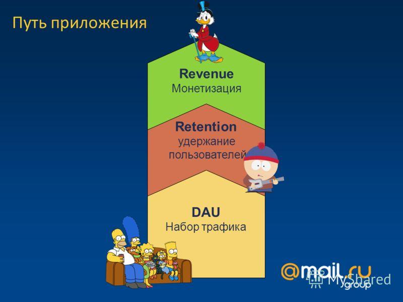 Путь приложения Retention удержание пользователей Revenue Монетизация DAU Набор трафика