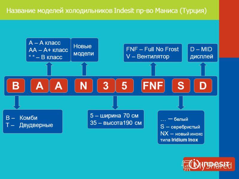 B35FNFS B – Комби Т – Двудверные 5 – ширина 70 см 35 – высота190 см … – белый S – серебристый NX – новый инокс типа Iridium Inox Название моделей холодильников Indesit пр-во Маниса (Турция) AA А – А класс АА – А+ класс – В класс FNF – Full No Frost V