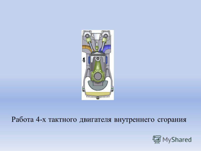 Работа 4-х тактного двигателя внутреннего сгорания