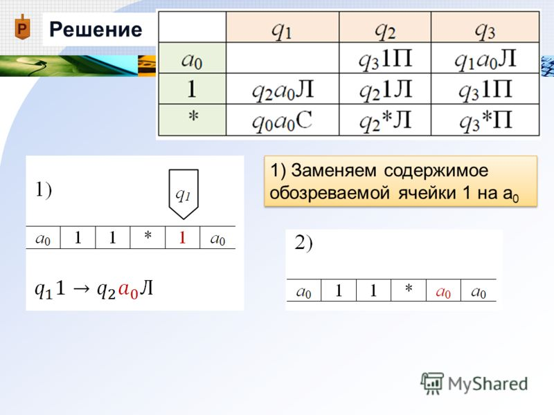 1) Заменяем содержимое обозреваемой ячейки 1 на а 0
