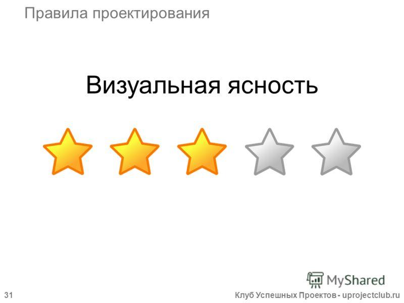 Клуб Успешных Проектов - uprojectclub.ru31 Визуальная ясность Правила проектирования