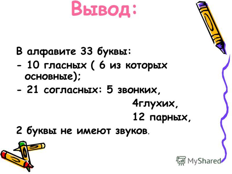 Вывод: В алфавите 33 буквы: - 10 гласных ( 6 из которых основные); - 21 согласных: 5 звонких, 4глухих, 12 парных, 2 буквы не имеют звуков.