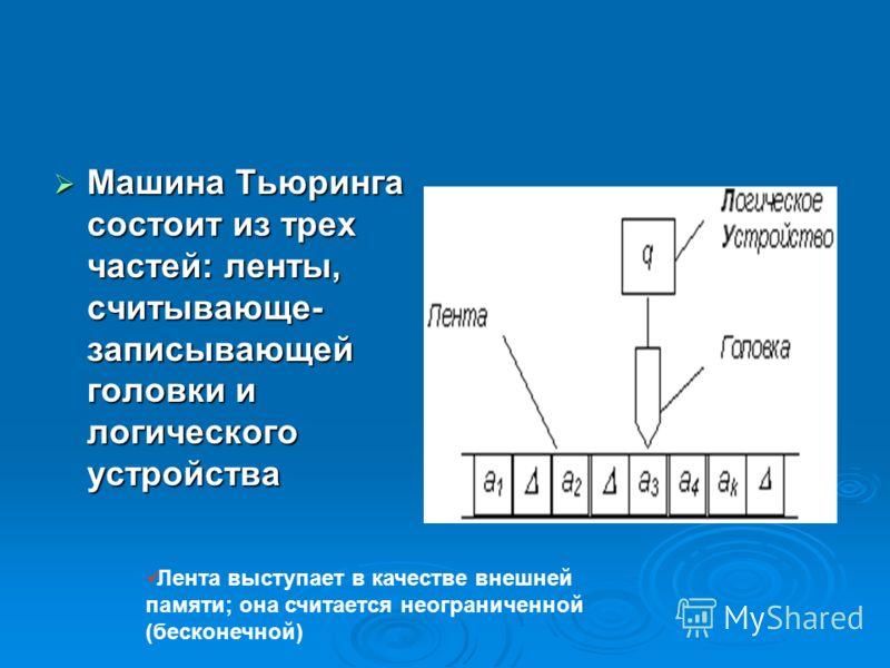 Машина Тьюринга состоит из трех частей: ленты, считывающе- записывающей головки и логического устройства Машина Тьюринга состоит из трех частей: ленты, считывающе- записывающей головки и логического устройства Лента выступает в качестве внешней памят
