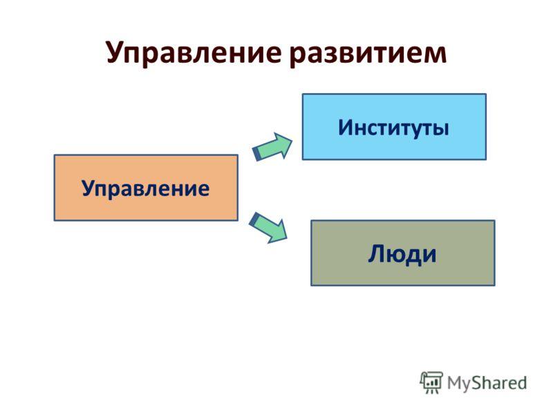 Управление развитием Управление Институты Люди