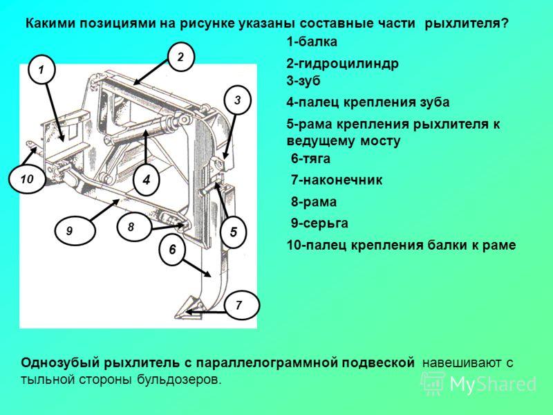 Однозубый рыхлитель с параллелограммной подвеской навешивают с тыльной стороны бульдозеров. 1 2 3 5 7 6 8 9 10 4 5-рама крепления рыхлителя к ведущему мосту 6-тяга 2-гидроцилиндр 1-балка 4-палец крепления зуба 3-зуб 7-наконечник 10-палец крепления ба