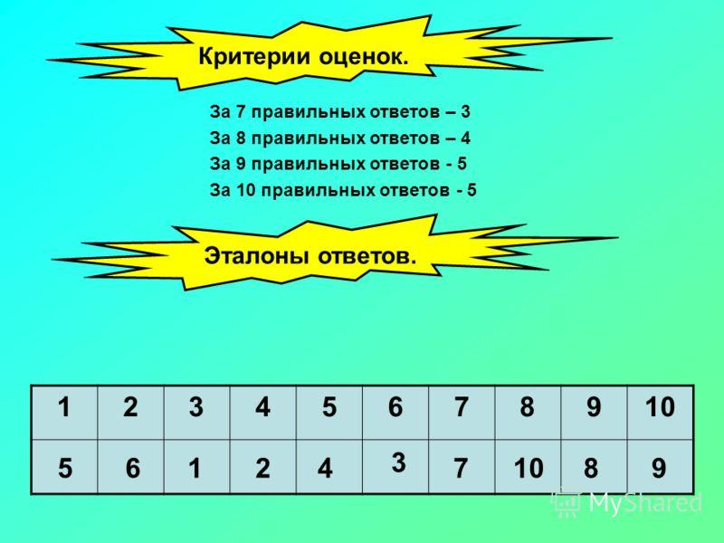 Критерии оценок. За 7 правильных ответов – 3 За 8 правильных ответов – 4 За 9 правильных ответов - 5 За 10 правильных ответов - 5 12345678910 56124 3 7 89 Эталоны ответов.