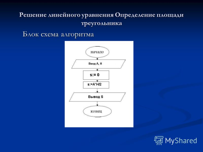 Команды языка Basic RUN (произносится - ран) – команда выполнения программы RUN (произносится - ран) – команда выполнения программы LIST – выводит текст программы на экран LIST – выводит текст программы на экран NEW( произносится –нью) – очищает памя