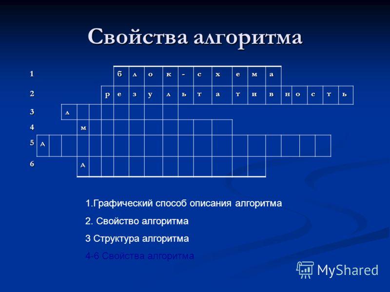 Свойства алгоритма 1блок-схема 2р 3л 4м 5д 6д 1.Графический способ описания алгоритма 2. Свойство алгоритма 3 Структура алгоритма 4-6 Свойства алгоритма