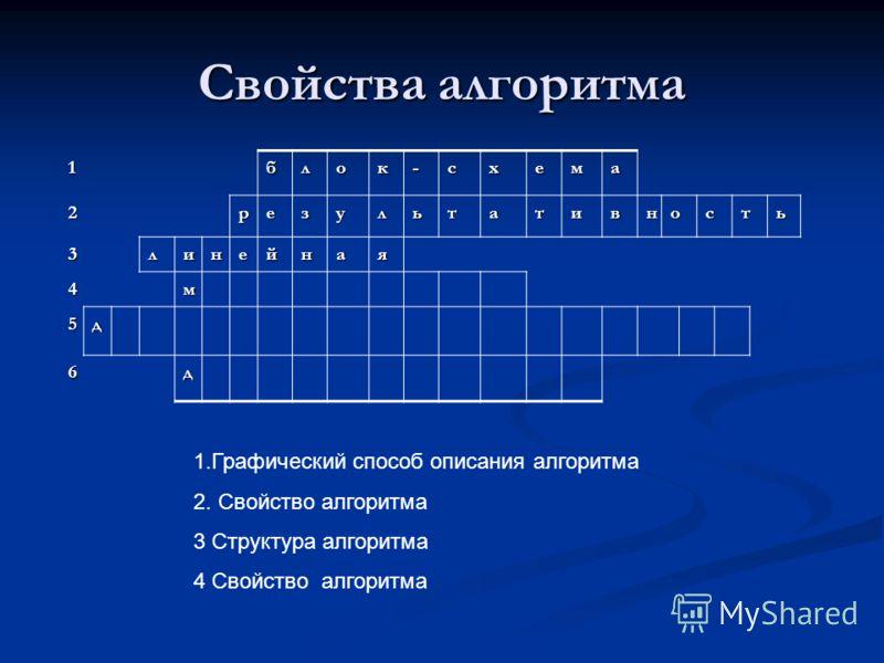 1блок-схема 2результативность 3л 4м 5д 6д 1.Графический способ описания алгоритма 2. Свойство алгоритма 3 Структура алгоритма 4-6 Свойства алгоритма Свойства алгоритма