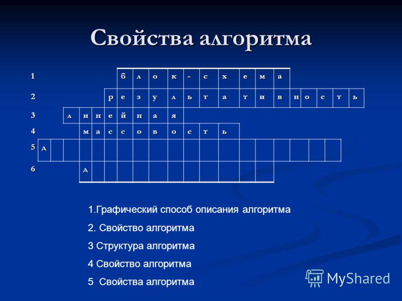 1блок-схема 2результативность 3линейная 4м 5д 6д 1.Графический способ описания алгоритма 2. Свойство алгоритма 3 Структура алгоритма 4 Свойство алгоритма Свойства алгоритма