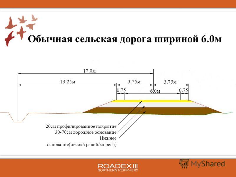 17.0м 20см профилированное покрытие 30-70см дорожное основание Нижнее основание(песок/гравий/морена ) 3.75м 0.75 6.0м 13.25м Обычная сельская дорога шириной 6.0м