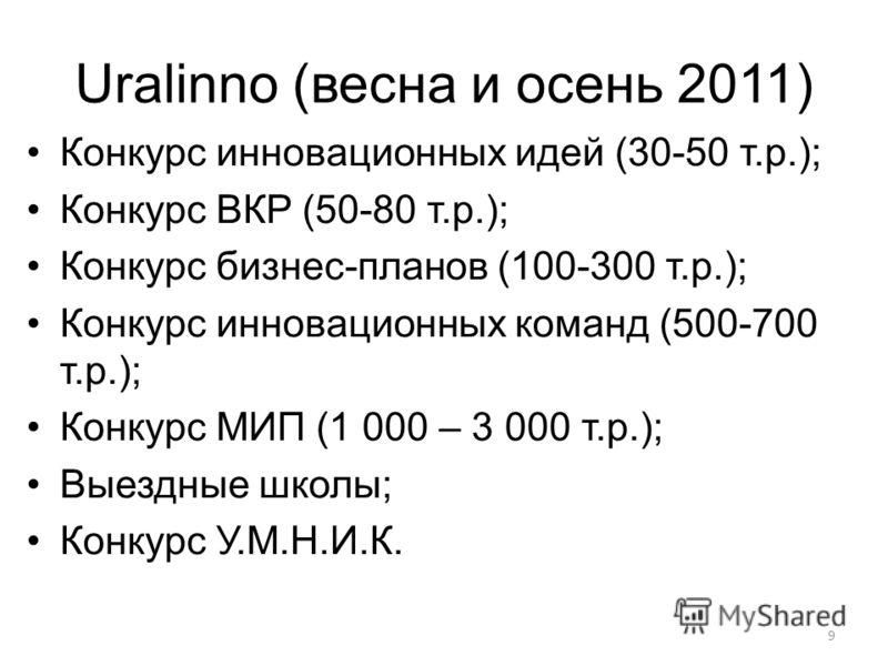 9 Uralinno (весна и осень 2011) Конкурс инновационных идей (30-50 т.р.); Конкурс ВКР (50-80 т.р.); Конкурс бизнес-планов (100-300 т.р.); Конкурс инновационных команд (500-700 т.р.); Конкурс МИП (1 000 – 3 000 т.р.); Выездные школы; Конкурс У.М.Н.И.К.