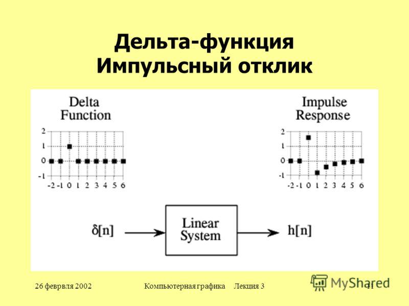 26 феврвля 2002Компьютерная графика Лекция 311 Дельта-функция Импульсный отклик