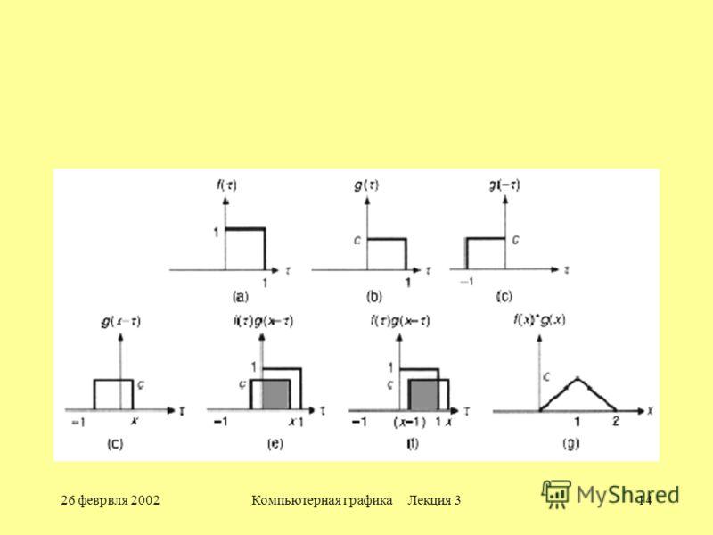 26 феврвля 2002Компьютерная графика Лекция 314